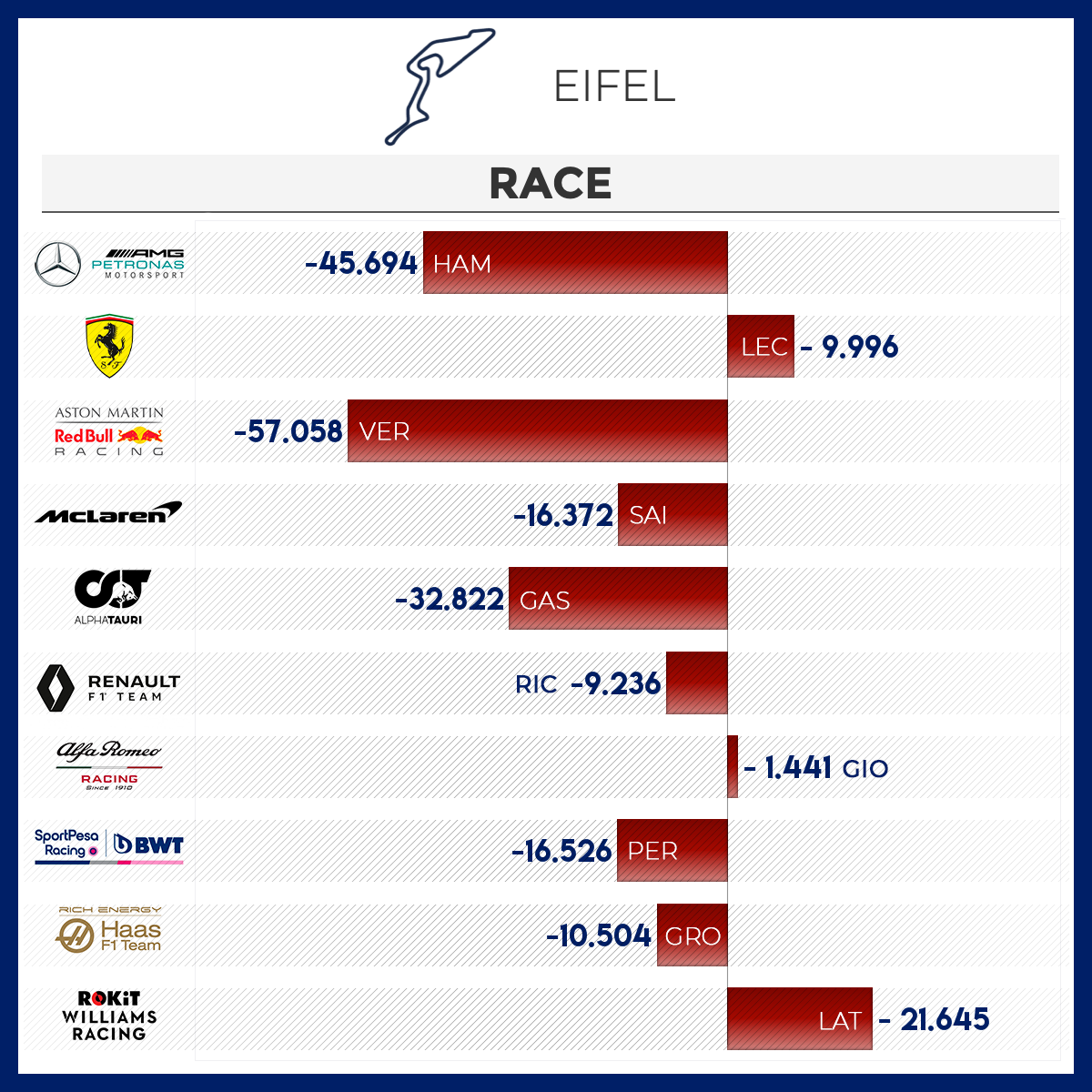 GP_RACE_EIF