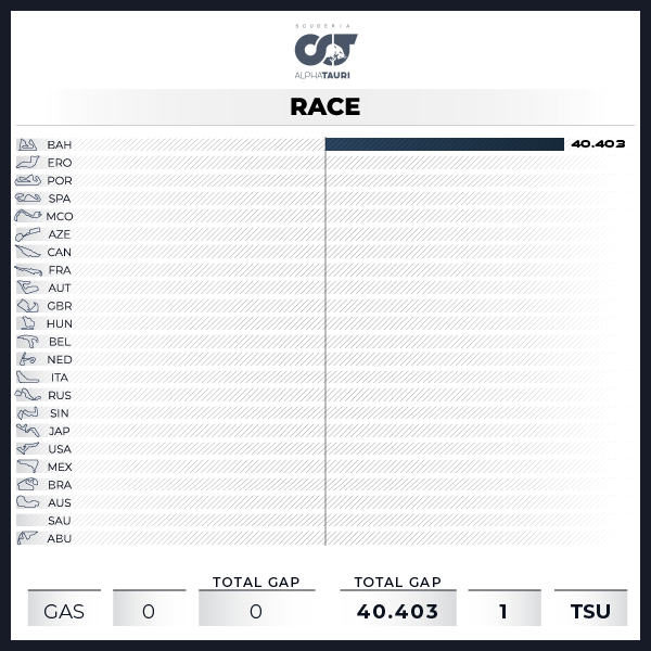 AT_RACE